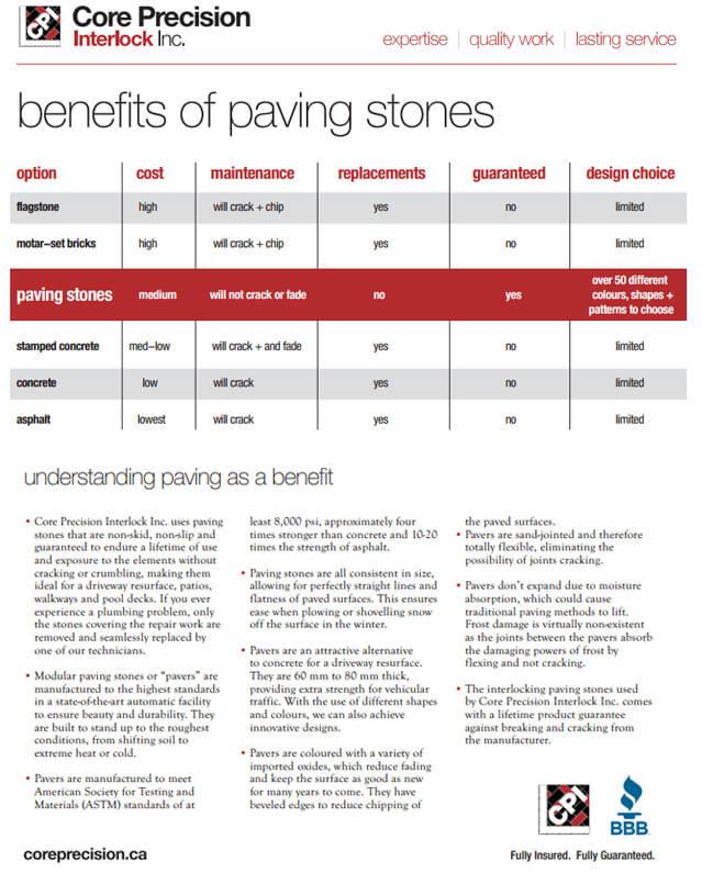 benefits-chart