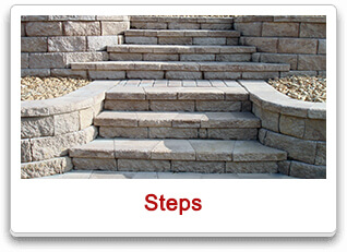 steps by core precision